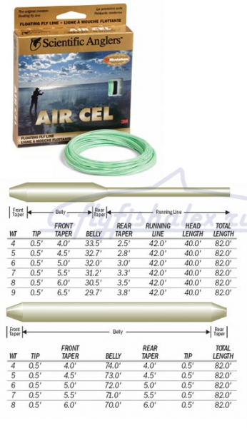 Professional Series Air Cel SCIENTIFIC ANGLERS